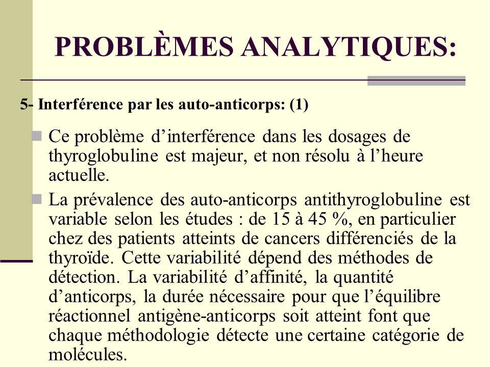 PROBLÈMES ANALYTIQUES: