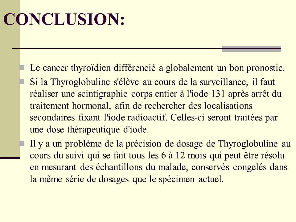 CONCLUSION: Le cancer thyroïdien différencié a globalement un bon pronostic.