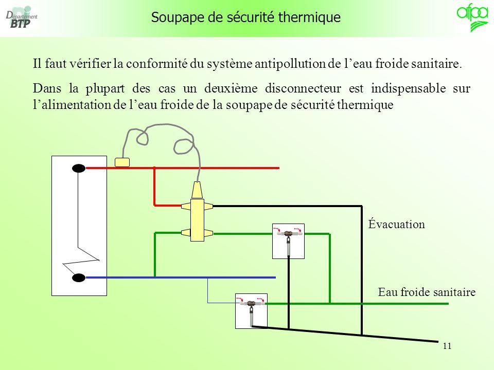 Soupape de sécurité thermique