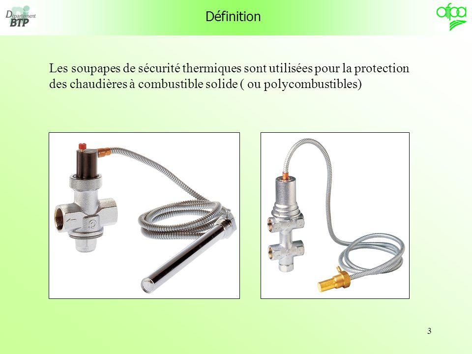 Définition Les soupapes de sécurité thermiques sont utilisées pour la protection des chaudières à combustible solide ( ou polycombustibles)