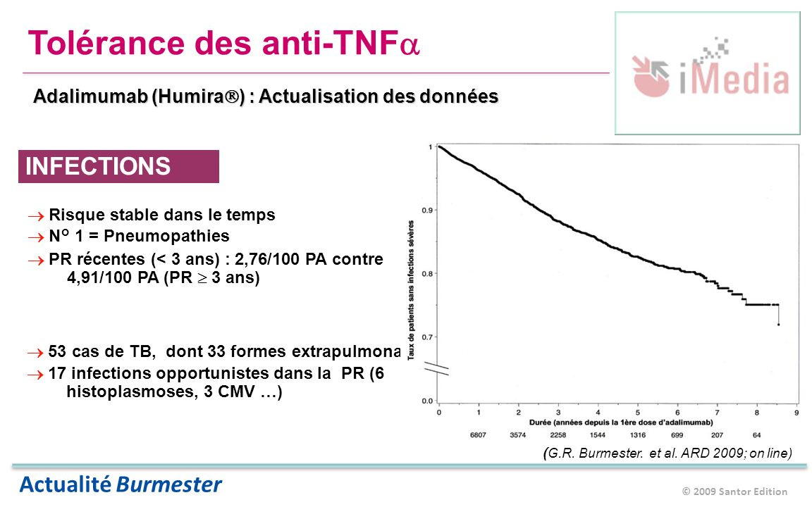 INFECTIONS  Risque stable dans le temps  N° 1 = Pneumopathies