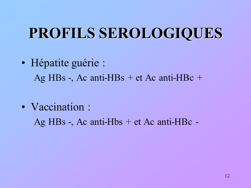 PROFILS SEROLOGIQUES Hépatite guérie : Vaccination :