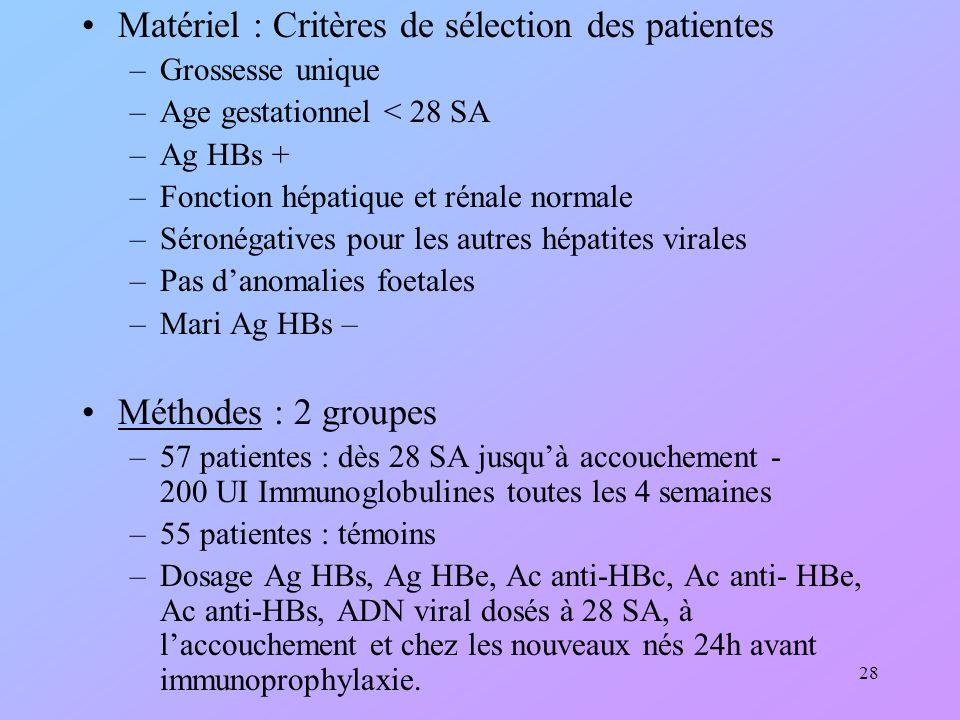 Matériel : Critères de sélection des patientes