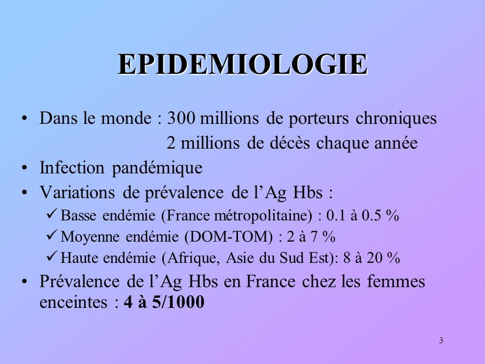 EPIDEMIOLOGIE Dans le monde : 300 millions de porteurs chroniques