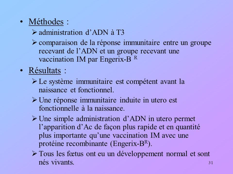 Méthodes : Résultats : administration d'ADN à T3