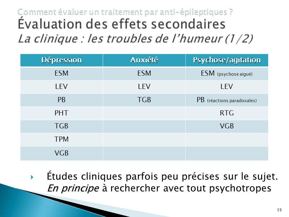 PB (réactions paradoxales)