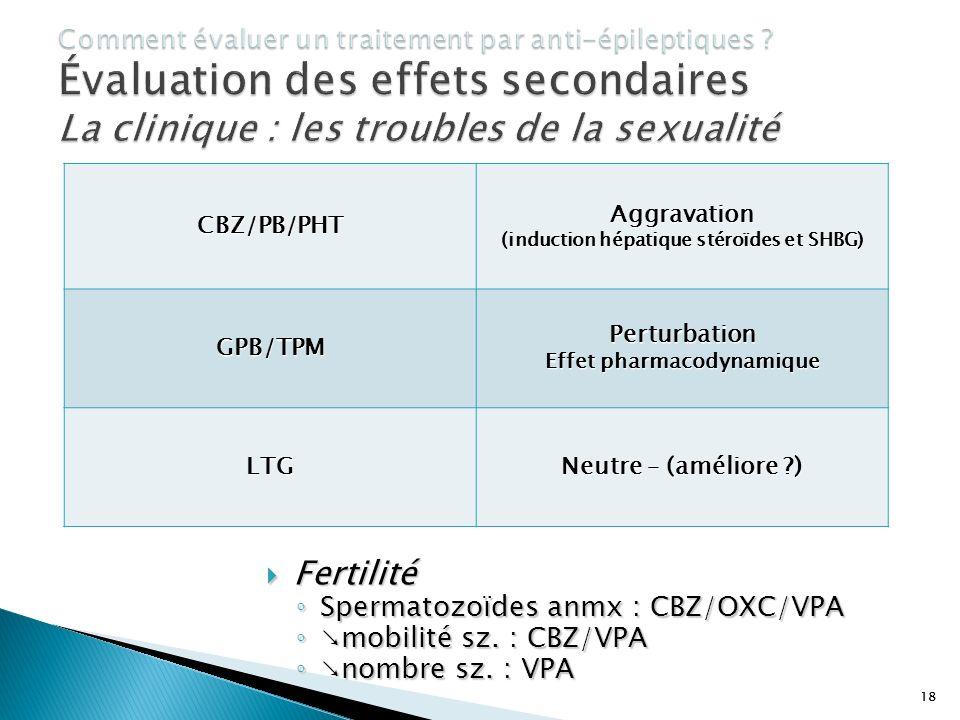 (induction hépatique stéroïdes et SHBG) Effet pharmacodynamique