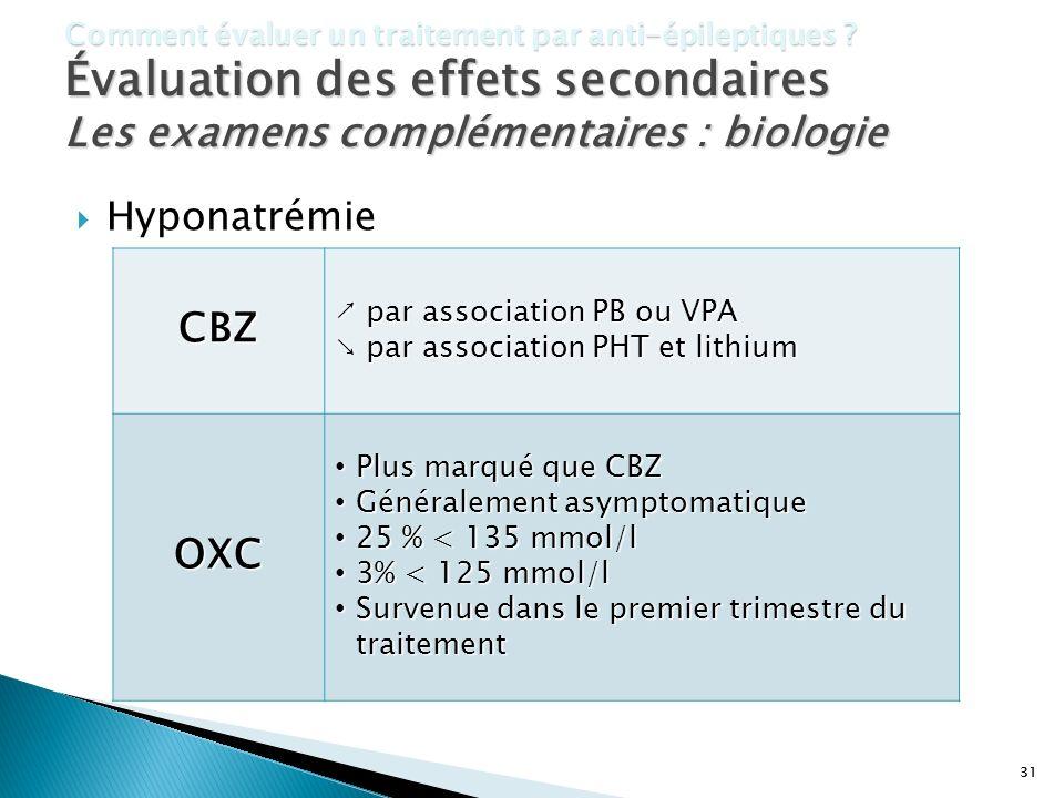 Les examens complémentaires : biologie CBZ