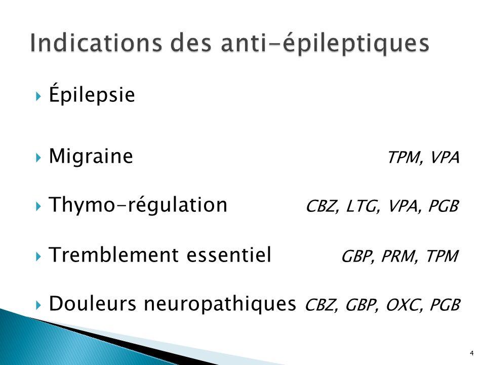 Indications des anti-épileptiques