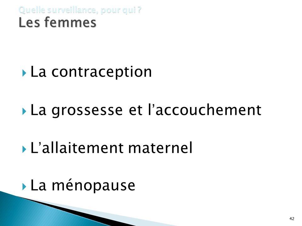 La grossesse et l'accouchement L'allaitement maternel La ménopause