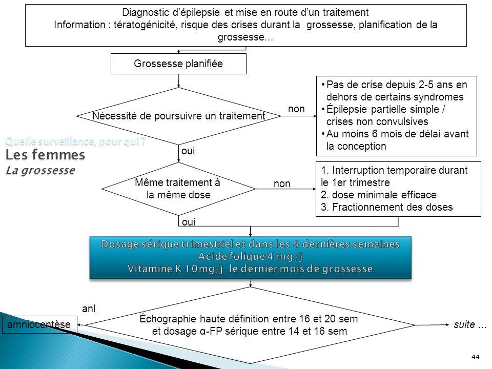 La grossesse Diagnostic d'épilepsie et mise en route d'un traitement