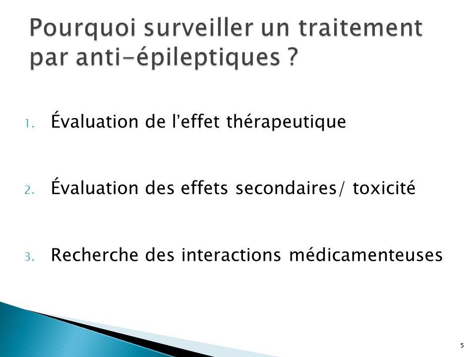 Pourquoi surveiller un traitement par anti-épileptiques