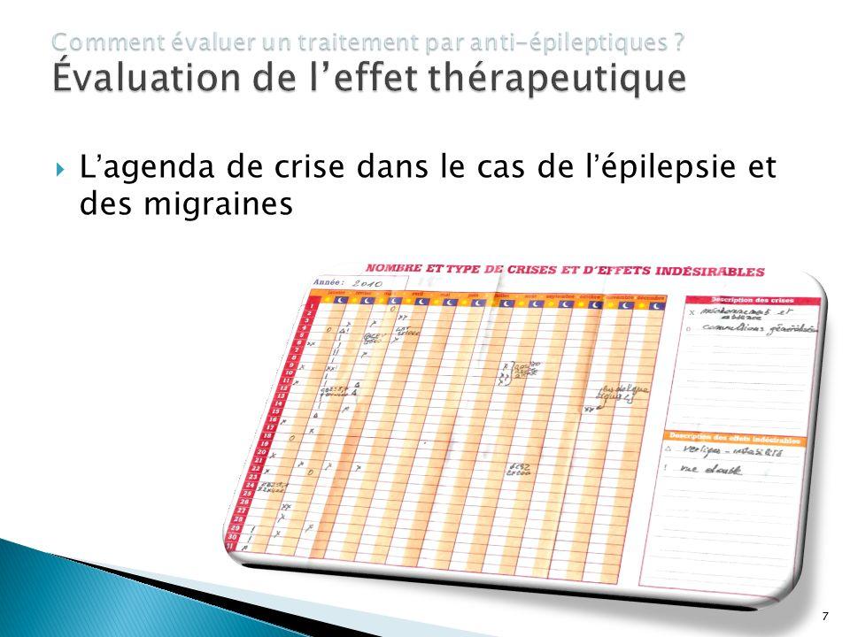 L'agenda de crise dans le cas de l'épilepsie et des migraines