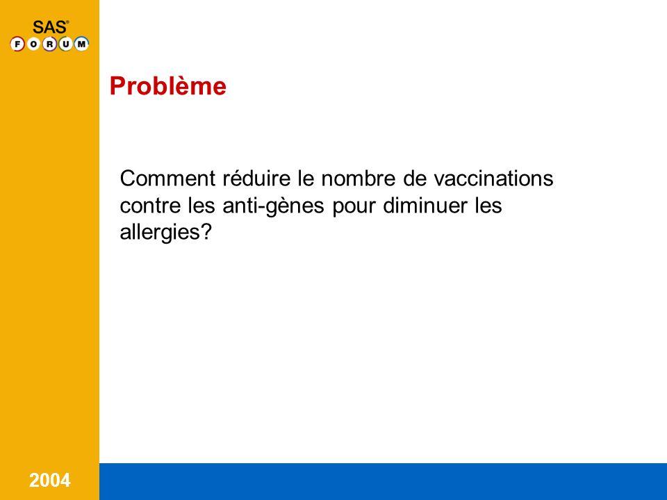 Problème Comment réduire le nombre de vaccinations contre les anti-gènes pour diminuer les allergies