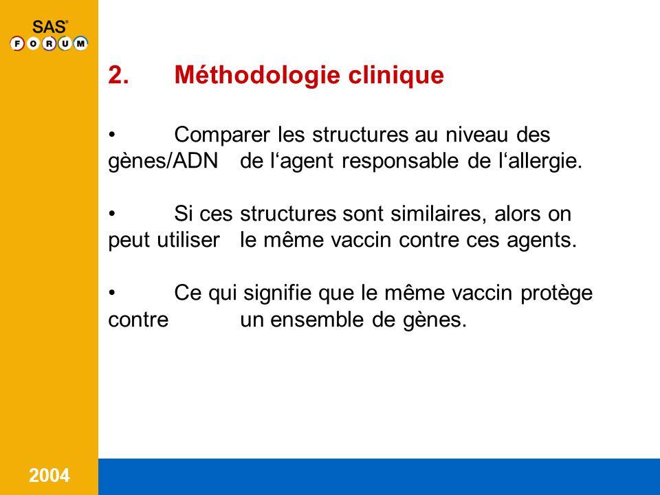 2. Méthodologie clinique