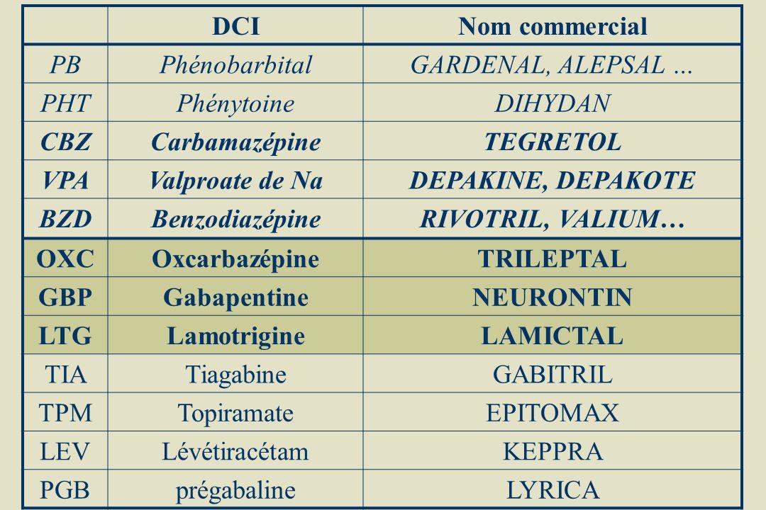 DCI Nom commercial. PB. Phénobarbital. GARDENAL, ALEPSAL … PHT. Phénytoine. DIHYDAN. CBZ. Carbamazépine.