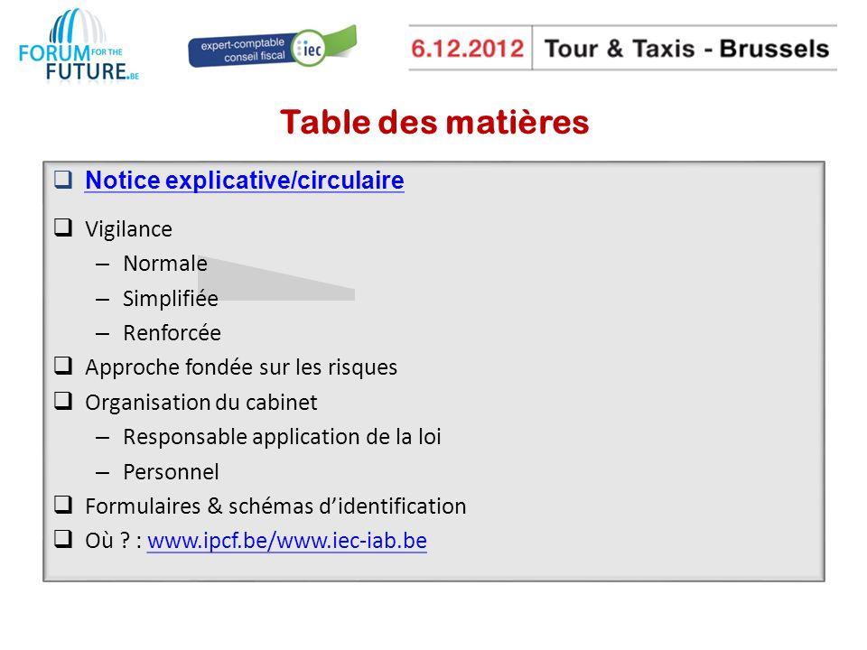 Table des matières Notice explicative/circulaire Vigilance Normale