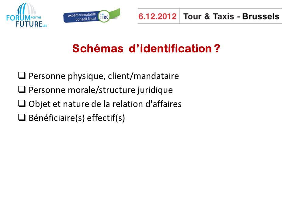 Schémas d'identification
