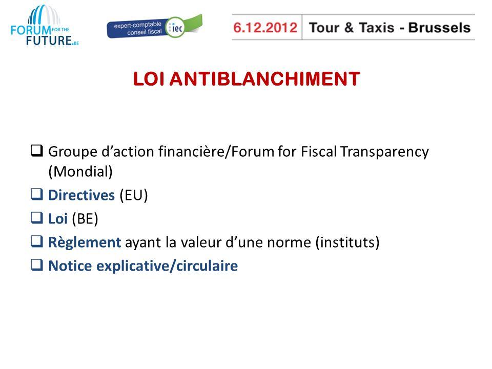 LOI ANTIBLANCHIMENT Groupe d'action financière/Forum for Fiscal Transparency (Mondial) Directives (EU)