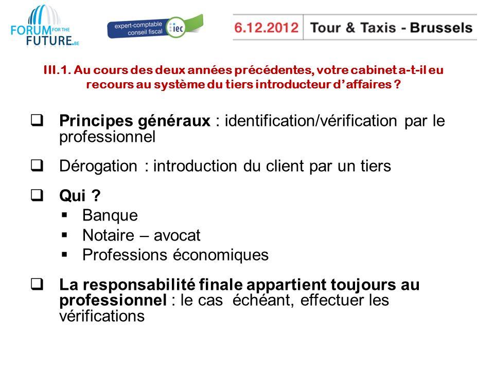 Principes généraux : identification/vérification par le professionnel
