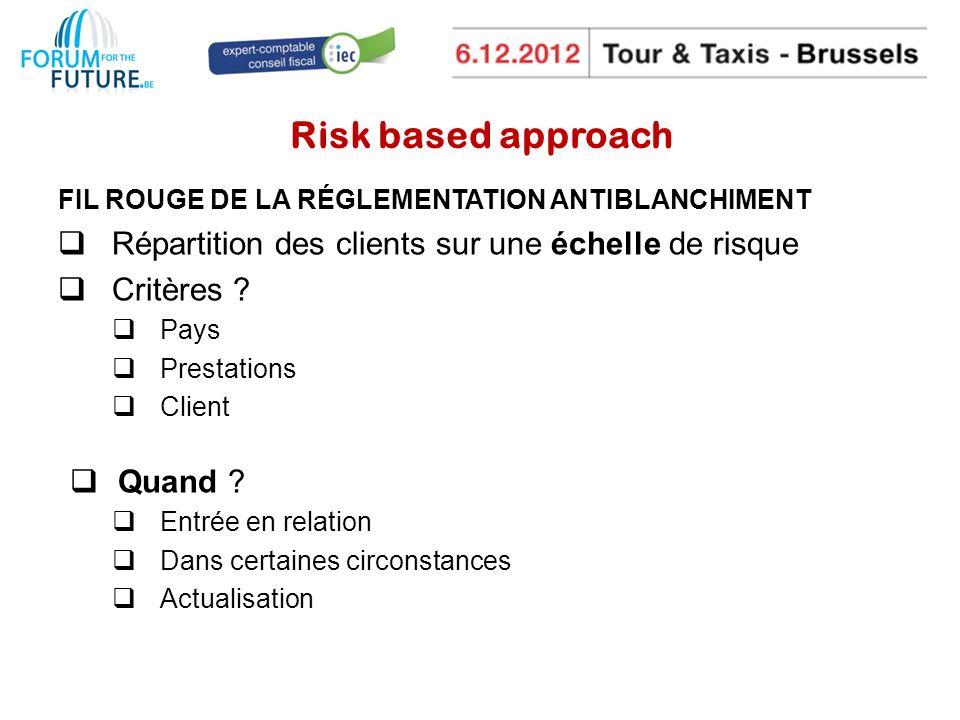 Risk based approach Répartition des clients sur une échelle de risque