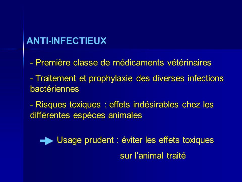 ANTI-INFECTIEUX - Première classe de médicaments vétérinaires
