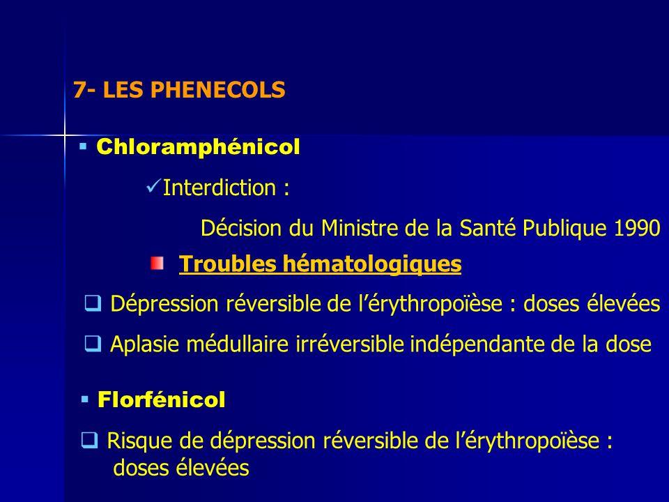 7- LES PHENECOLS Chloramphénicol. Interdiction : Décision du Ministre de la Santé Publique 1990. Troubles hématologiques.