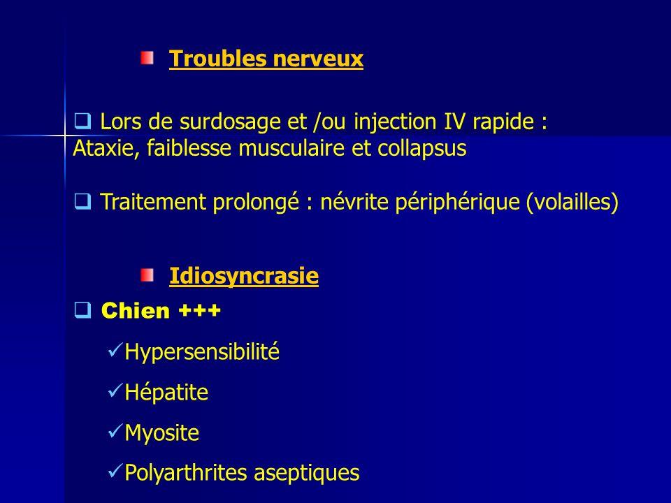 Troubles nerveux Lors de surdosage et /ou injection IV rapide : Ataxie, faiblesse musculaire et collapsus.