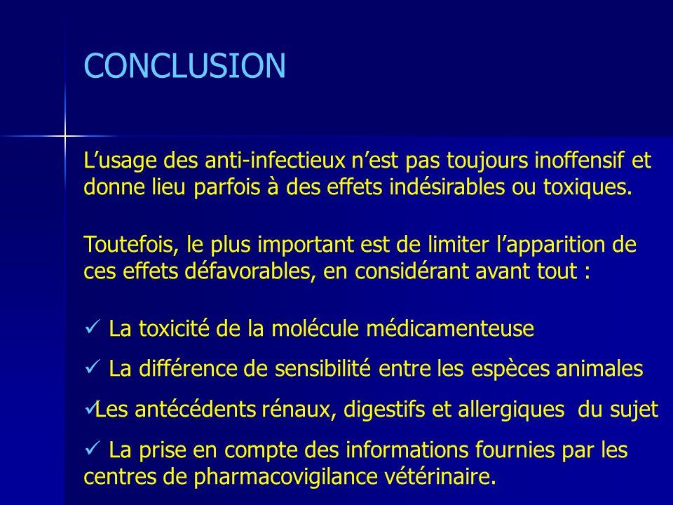 CONCLUSION L'usage des anti-infectieux n'est pas toujours inoffensif et donne lieu parfois à des effets indésirables ou toxiques.