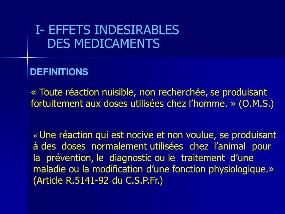 I- EFFETS INDESIRABLES DES MEDICAMENTS