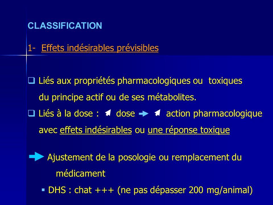 CLASSIFICATION 1- Effets indésirables prévisibles. Liés aux propriétés pharmacologiques ou toxiques.