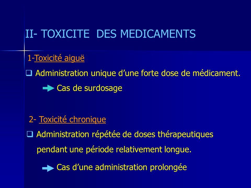 II- TOXICITE DES MEDICAMENTS