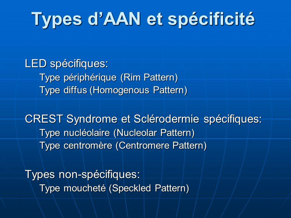 Types d'AAN et spécificité