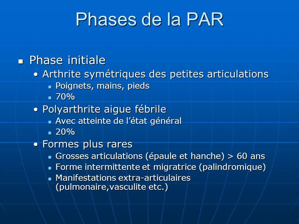Phases de la PAR Phase initiale