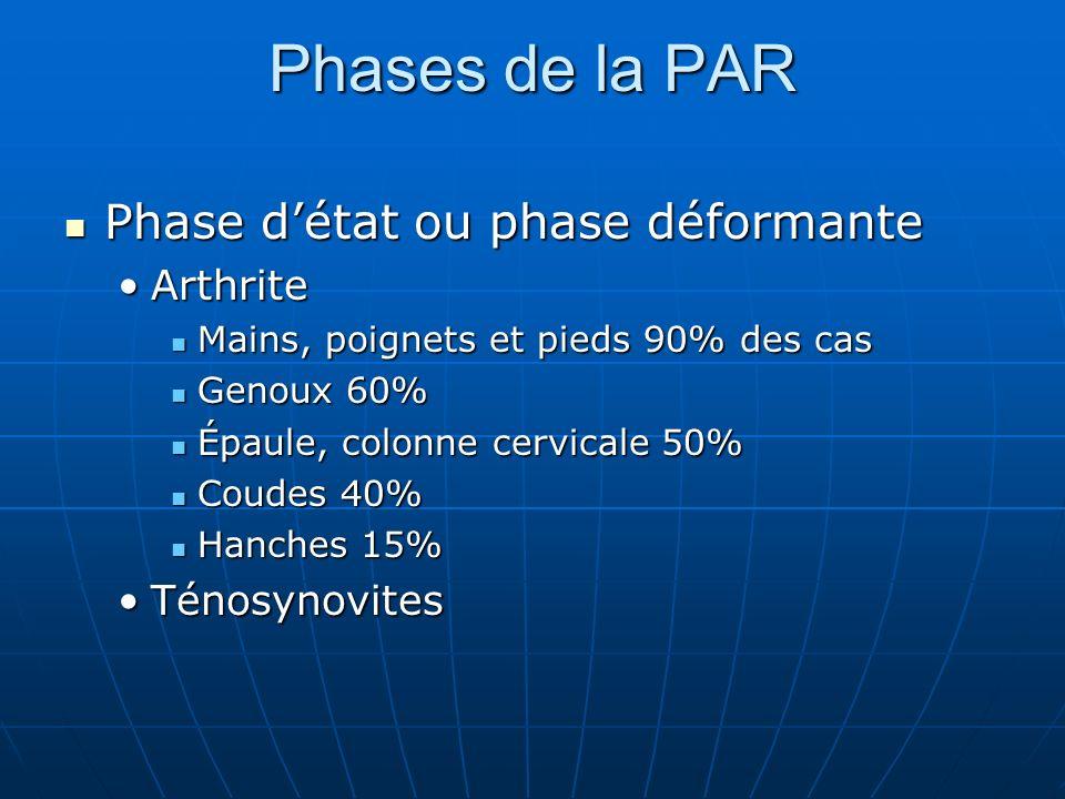 Phases de la PAR Phase d'état ou phase déformante Arthrite