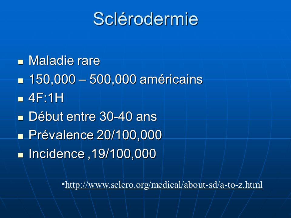 Sclérodermie Maladie rare 150,000 – 500,000 américains 4F:1H