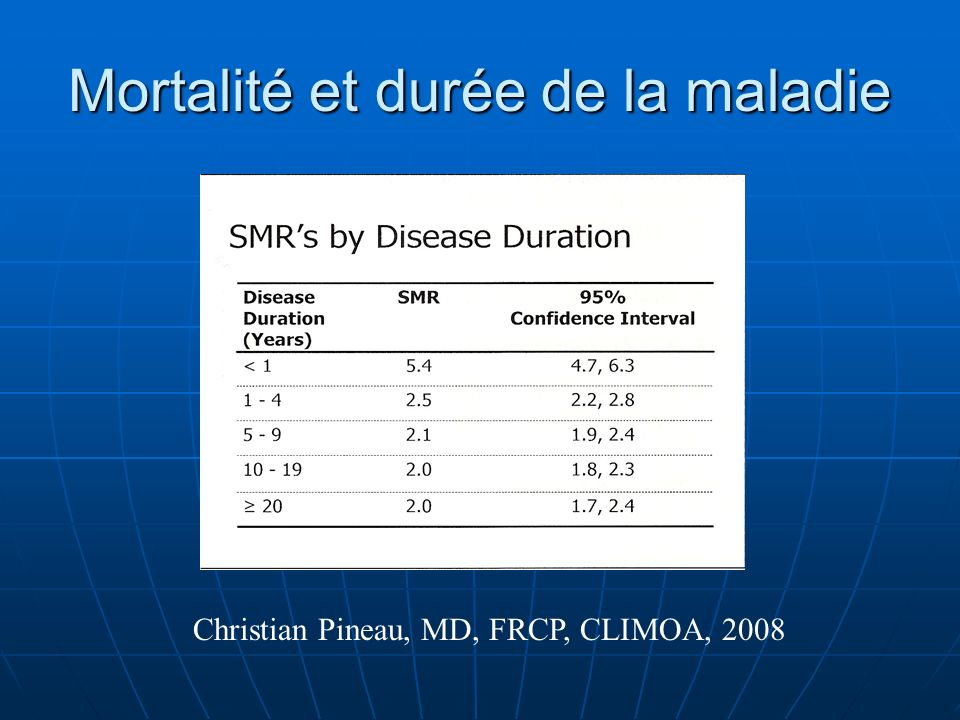 Mortalité et durée de la maladie