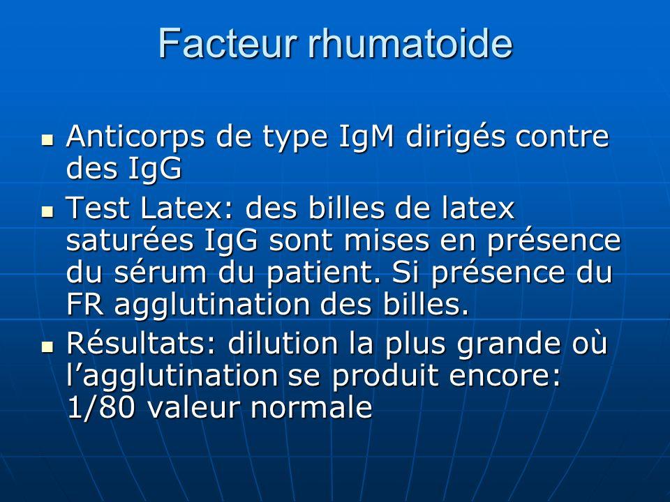 Facteur rhumatoide Anticorps de type IgM dirigés contre des IgG