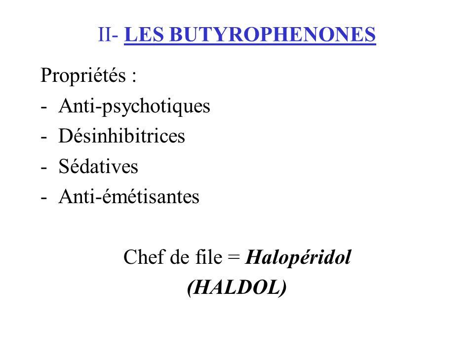 II- LES BUTYROPHENONES