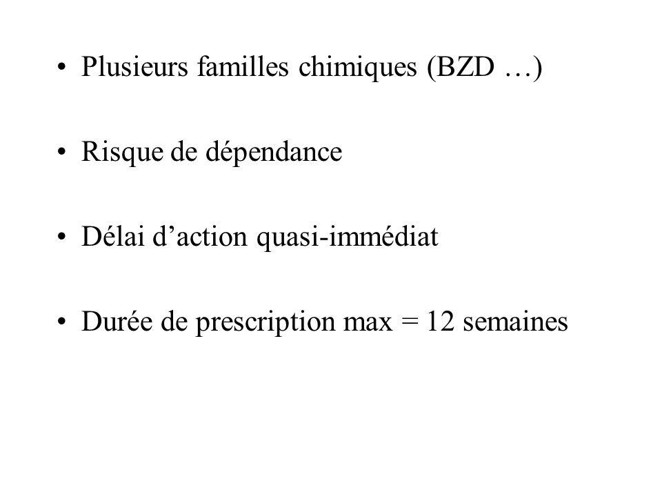 Plusieurs familles chimiques (BZD …)