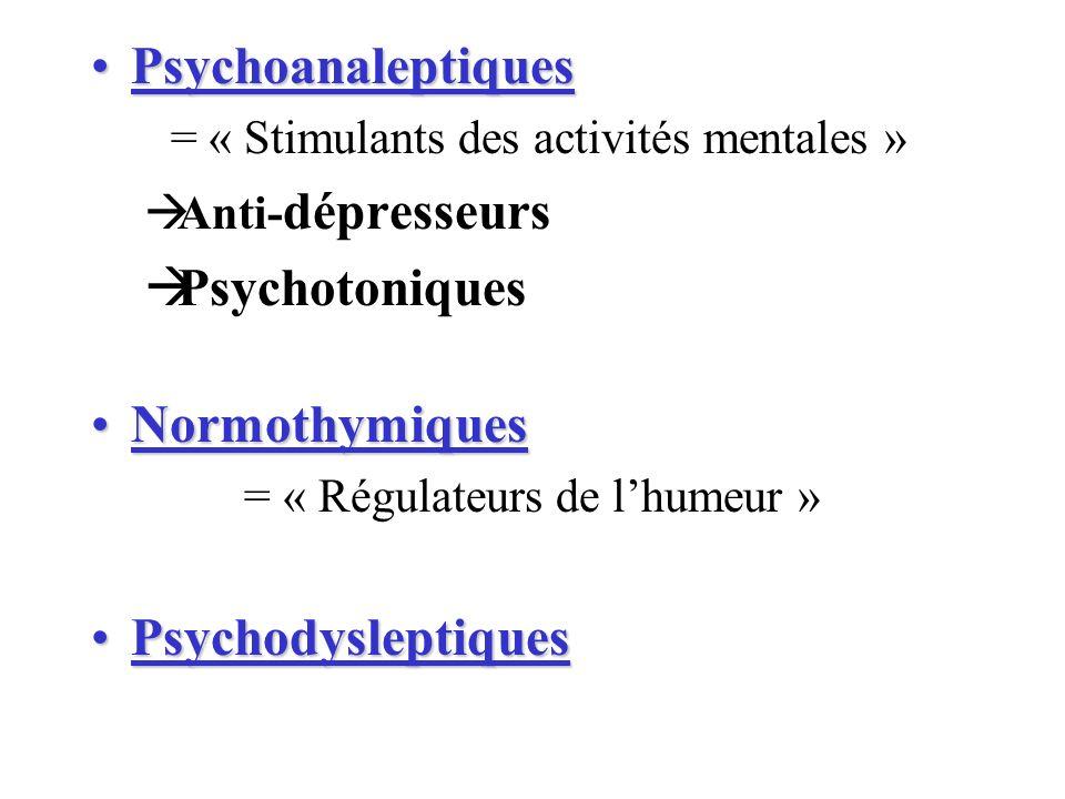 Psychoanaleptiques Psychotoniques Normothymiques Psychodysleptiques