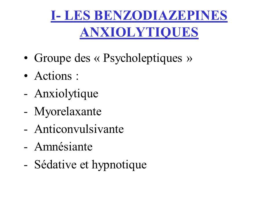 I- LES BENZODIAZEPINES ANXIOLYTIQUES