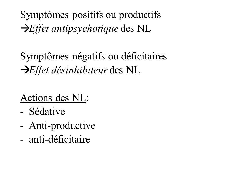 Symptômes positifs ou productifs