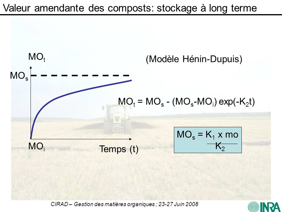 Valeur amendante des composts: stockage à long terme