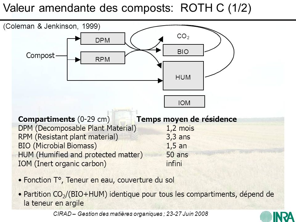 Valeur amendante des composts: ROTH C (1/2)
