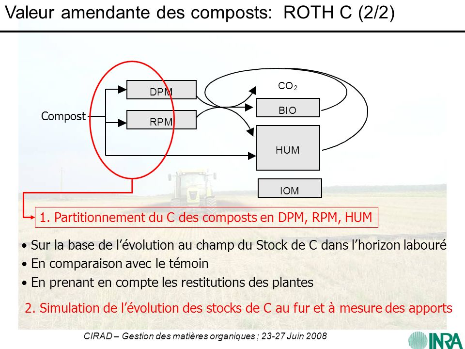 Valeur amendante des composts: ROTH C (2/2)