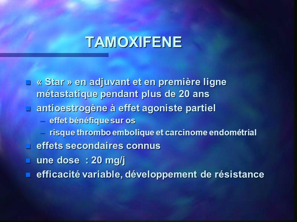 TAMOXIFENE « Star » en adjuvant et en première ligne métastatique pendant plus de 20 ans. antioestrogène à effet agoniste partiel.