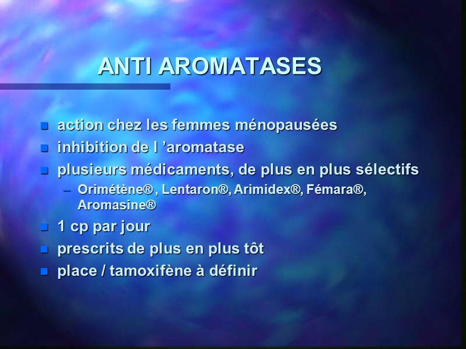 ANTI AROMATASES action chez les femmes ménopausées