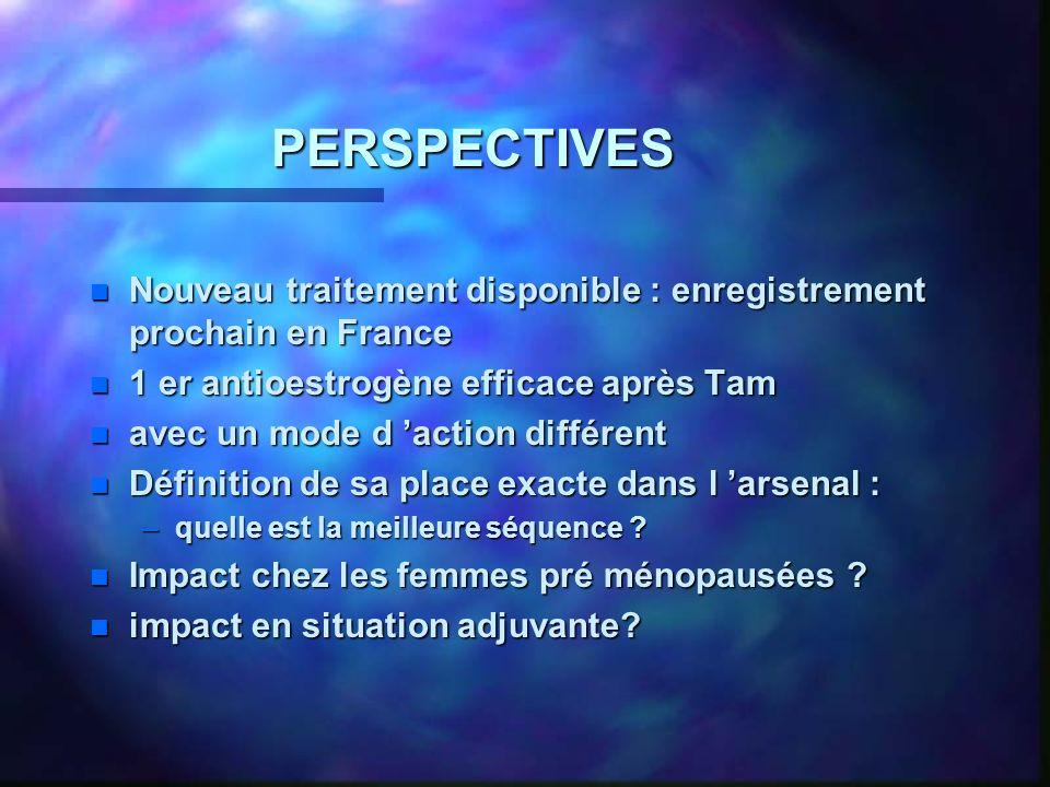 PERSPECTIVES Nouveau traitement disponible : enregistrement prochain en France. 1 er antioestrogène efficace après Tam.