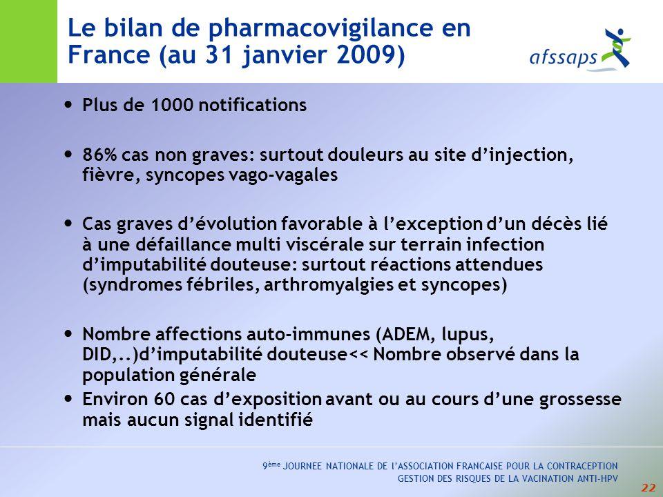 Le bilan de pharmacovigilance en France (au 31 janvier 2009)